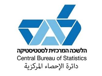 הלשכה המרכזית לסטטיסטיקה